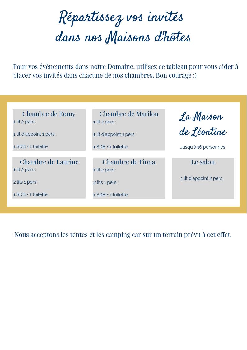 tableau de répartition des invites mariage leontine